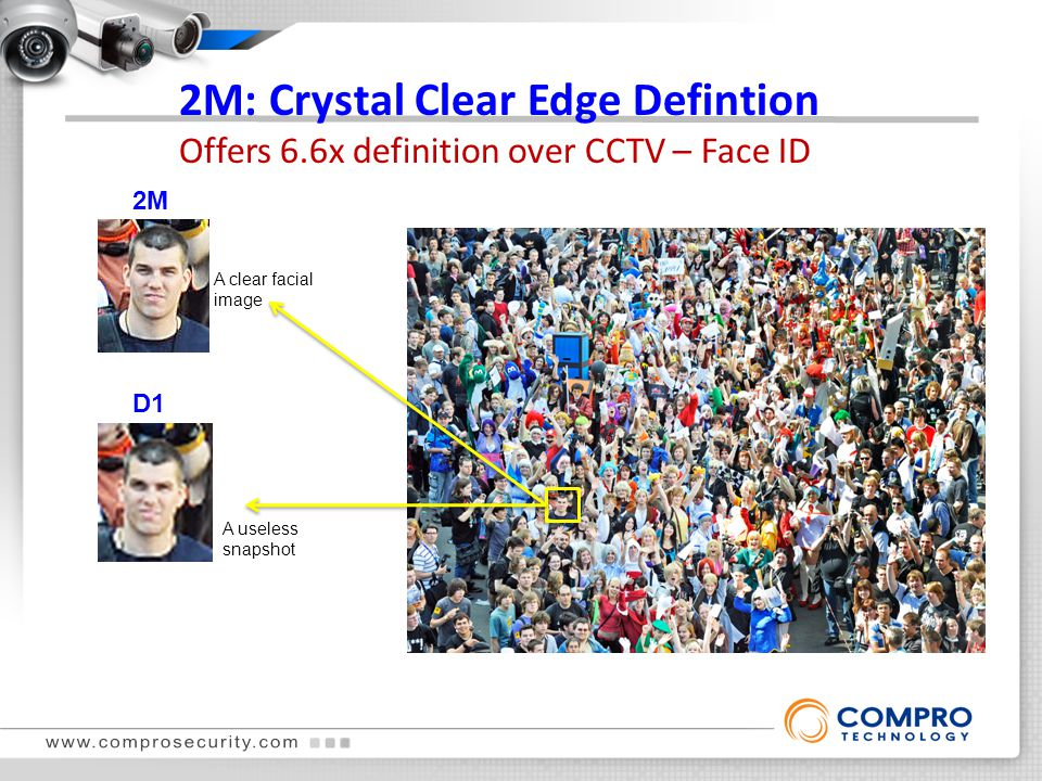 2M: Crystal Clear Edge Defintion Offers 6.6x definition over CCTV – Face ID A clear facial image A useless snapshot 2M D1