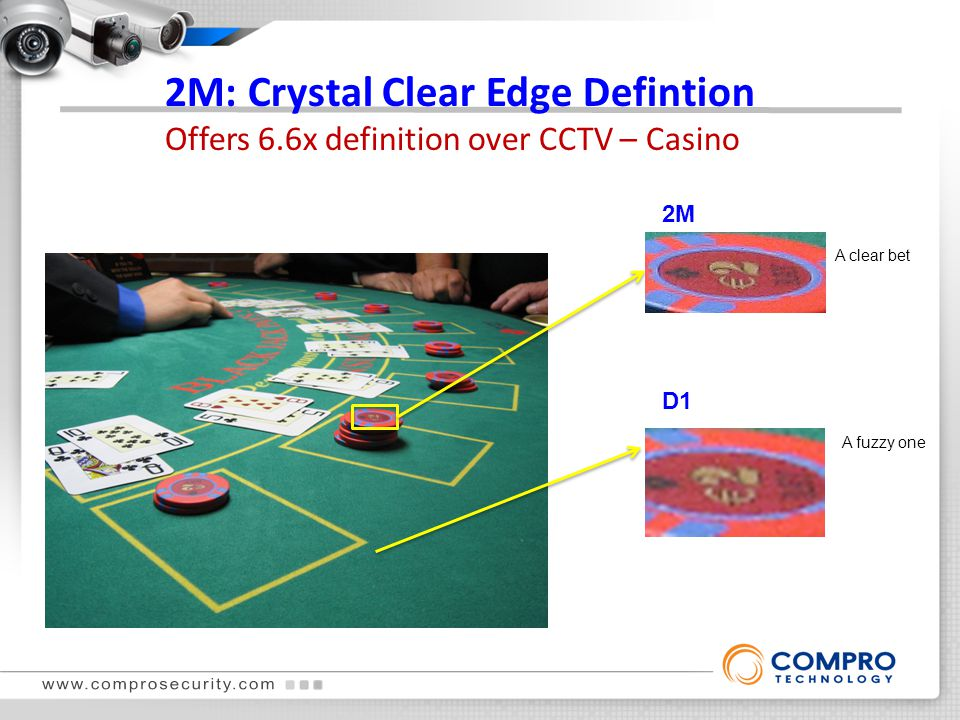 2M: Crystal Clear Edge Defintion Offers 6.6x definition over CCTV – Casino 2M D1 A clear bet A fuzzy one
