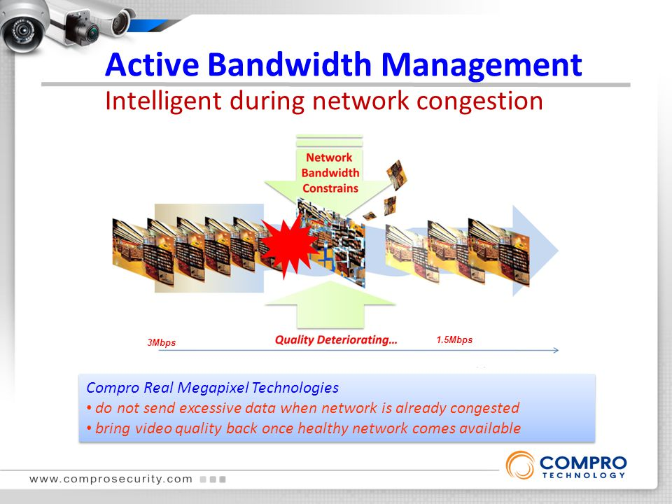 Active Bandwidth Management Intelligent during network congestion Compro Real Megapixel Technologies do not send excessive data when network is alread
