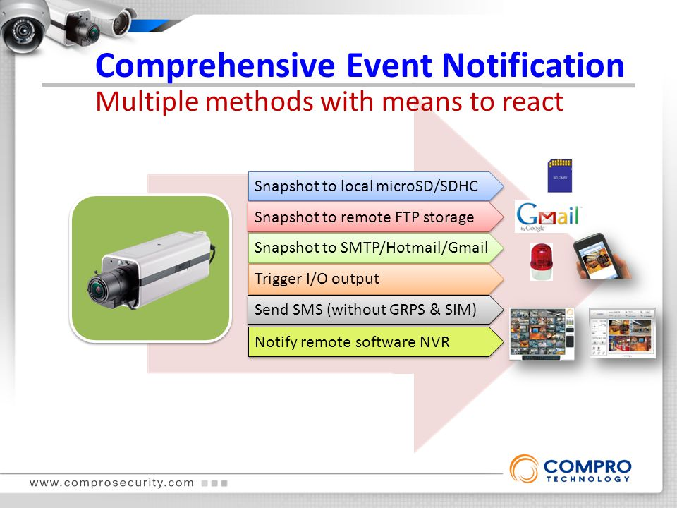 Comprehensive Event Notification Multiple methods with means to react Snapshot to local microSD/SDHC Snapshot to remote FTP storage Snapshot to SMTP/H