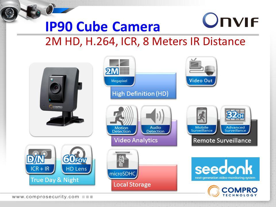 IP90 Cube Camera 2M HD, H.264, ICR, 8 Meters IR Distance True Day & Night High Definition (HD) Local Storage Remote Surveillance Video Analytics