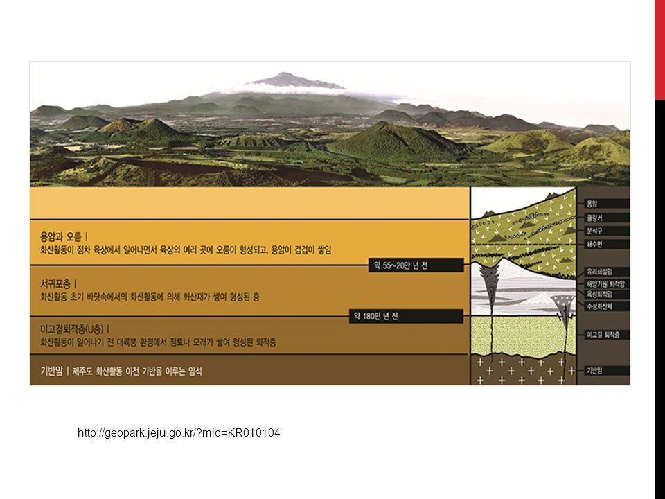 http://geopark.jeju.go.kr/ mid=KR010104