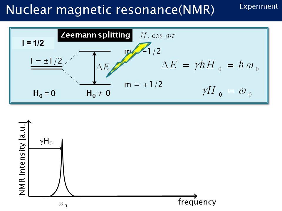 Experiment I = ±1/2 H0=0H0=0H 0 ≠ 0 m = +1/2 m = -1/2 Zeemann splitting I = 1/2 NMR Intensity [a.u.] H0H0 frequency Nuclear magnetic resonance(NMR)