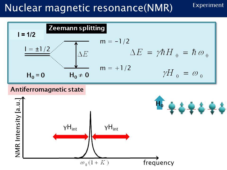 Experiment Nuclear magnetic resonance(NMR) I = ±1/2 H0=0H0=0H 0 ≠ 0 m = +1/2 m = -1/2 Zeemann splitting I = 1/2 NMR Intensity [a.u.] frequency Antiferromagnetic state H0H0 γH int