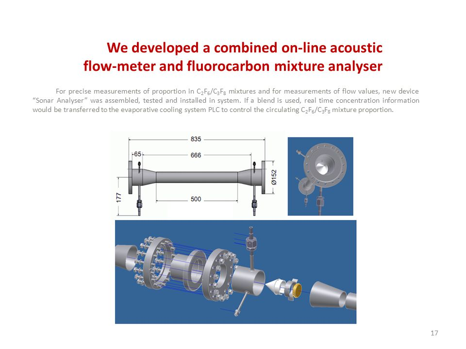 We developed a combined on-line acoustic flow-meter and fluorocarbon mixture analyser For precise measurements of proportion in C 2 F 6 /C 3 F 8 mixtures and for measurements of flow values, new device Sonar Analyser was assembled, tested and installed in system.