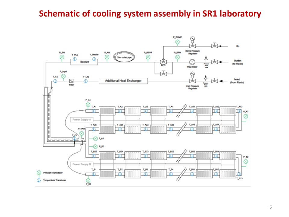 6 Schematic of cooling system assembly in SR1 laboratory