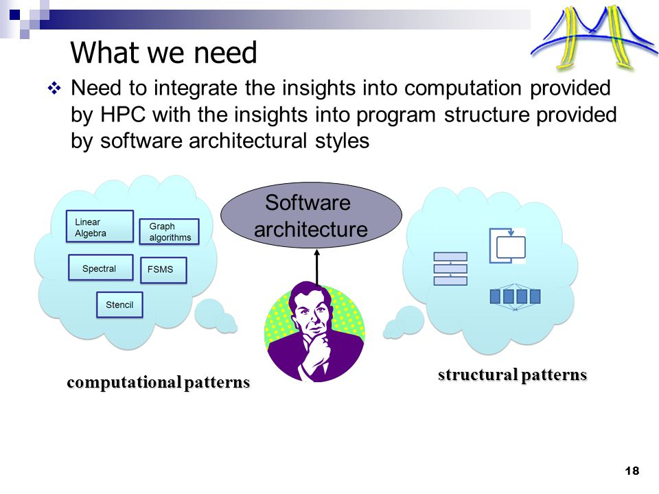 18 What we need  Need to integrate the insights into computation provided by HPC with the insights into program structure provided by software architectural styles structural patterns computational patterns Software architecture