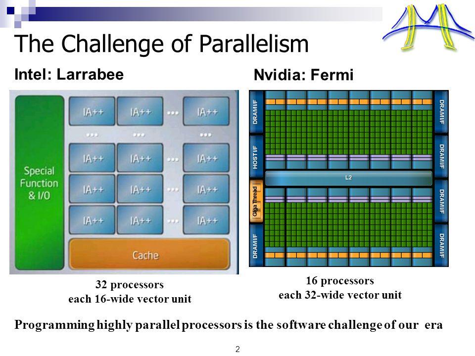 The Challenge of Parallelism Intel: Larrabee Nvidia: Fermi 2 32 processors each 16-wide vector unit 16 processors each 32-wide vector unit Programming highly parallel processors is the software challenge of our era