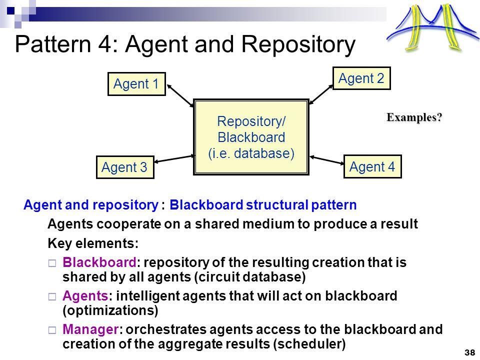 38 Pattern 4: Agent and Repository Repository/ Blackboard (i.e.