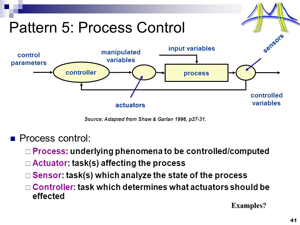 41 Pattern 5: Process Control Process control:  Process: underlying phenomena to be controlled/computed  Actuator: task(s) affecting the process  Sensor: task(s) which analyze the state of the process  Controller: task which determines what actuators should be effected process controller input variables controlled variables control parameters manipulated variables sensors actuators Source: Adapted from Shaw & Garlan 1996, p27-31.