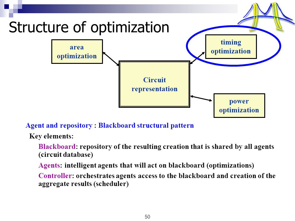 50 Structure of optimization Circuit representation timing optimization area optimization power optimization  Agent and repository : Blackboard structural pattern Key elements:  Blackboard: repository of the resulting creation that is shared by all agents (circuit database)  Agents: intelligent agents that will act on blackboard (optimizations)  Controller: orchestrates agents access to the blackboard and creation of the aggregate results (scheduler)