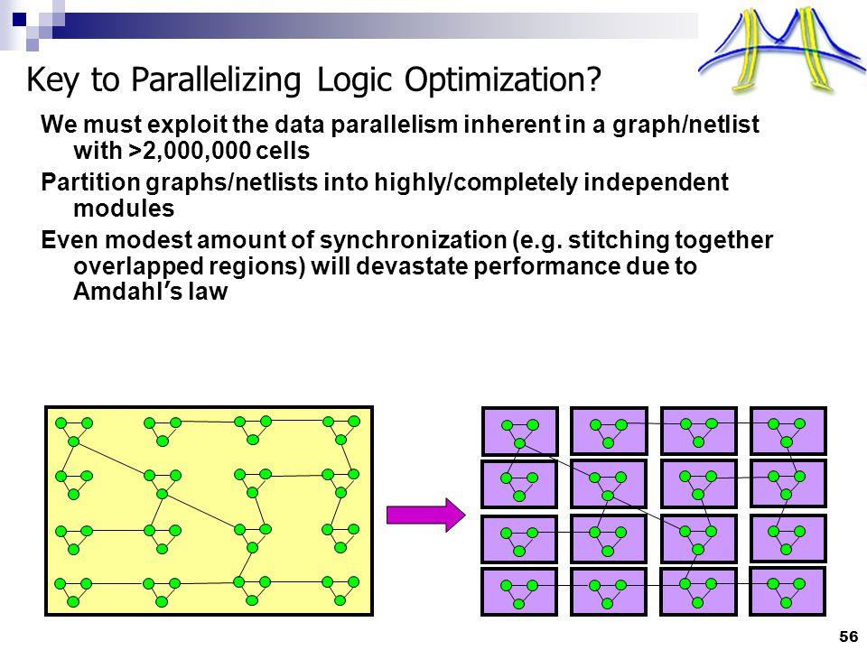 Key to Parallelizing Logic Optimization.