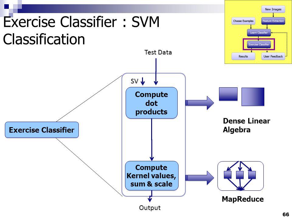 66 Exercise Classifier : SVM Classification Compute dot products Compute Kernel values, sum & scale Output Test Data SV Exercise Classifier MapReduce Dense Linear Algebra