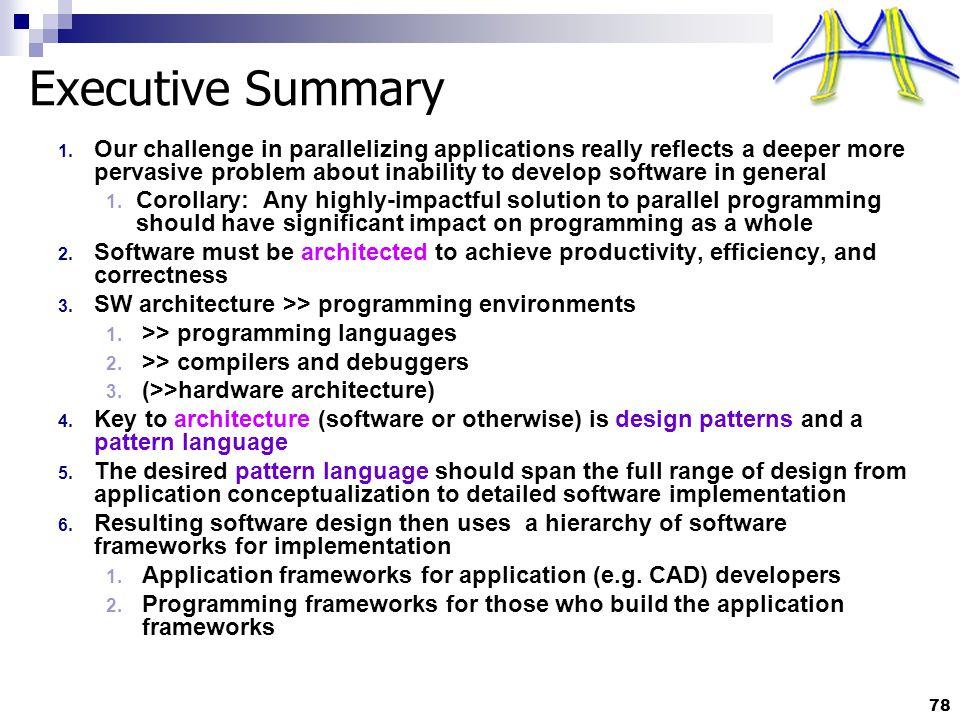 Executive Summary 1.
