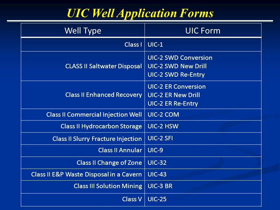 Well TypeUIC Form Class IUIC-1 CLASS II Saltwater Disposal UIC-2 SWD Conversion UIC-2 SWD New Drill UIC-2 SWD Re-Entry Class II Enhanced Recovery UIC-