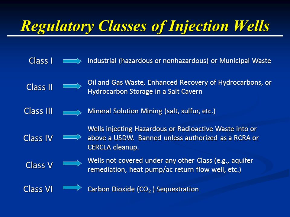 Regulatory Classes of Injection Wells Class I Industrial (hazardous or nonhazardous) or Municipal Waste Class II Oil and Gas Waste, Enhanced Recovery of Hydrocarbons, or Hydrocarbon Storage in a Salt Cavern Class III Mineral Solution Mining (salt, sulfur, etc.) Class IV Wells injecting Hazardous or Radioactive Waste into or above a USDW.