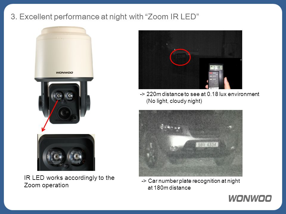 Heater to work at even -40° Die-casting & Plastic double structure -> High coefficient of heat conduction Operating temperature : -40° ~ 70° LED distance at night : 200m Auto Zoom LED Applied Motorized IR LED operates according to Zoom In & Out Wiper applied 4.