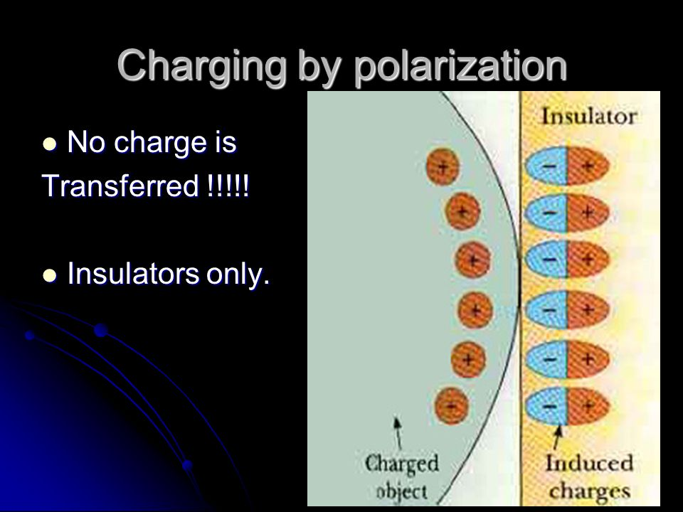 Coulomb's Law Describes how much force there is between charges.