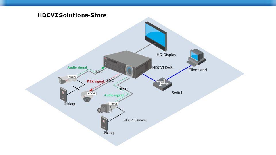 HDCVI Solutions-Store