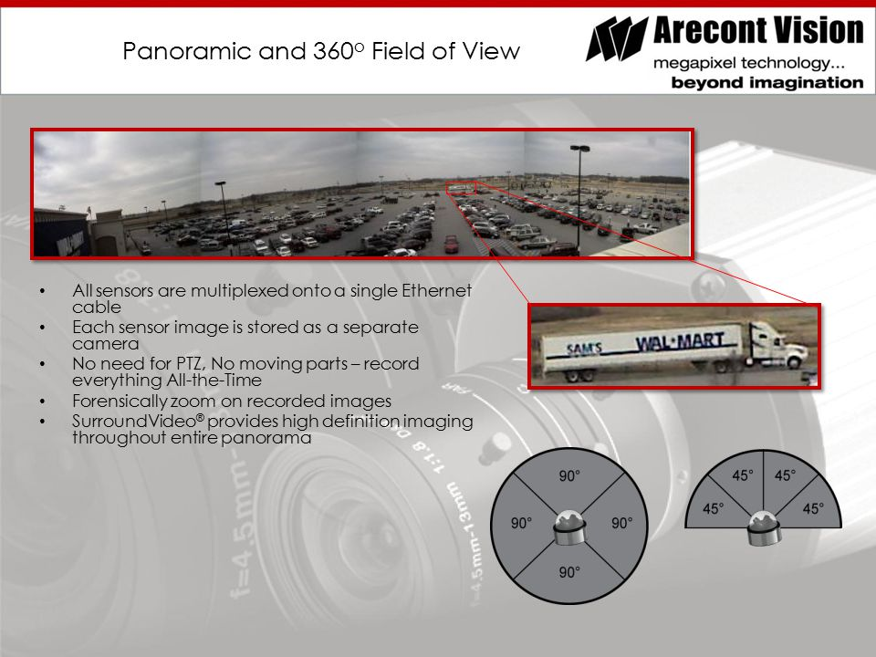 Panoramic and 360 o Field of View All sensors are multiplexed onto a single Ethernet cable Each sensor image is stored as a separate camera No need for PTZ, No moving parts – record everything All-the-Time Forensically zoom on recorded images SurroundVideo ® provides high definition imaging throughout entire panorama