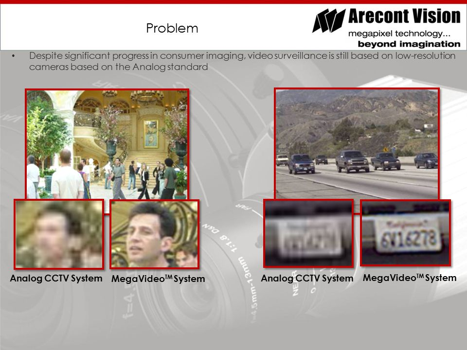 Problem Despite significant progress in consumer imaging, video surveillance is still based on low-resolution cameras based on the Analog standard MegaVideo TM System Analog CCTV System MegaVideo TM System Analog CCTV System