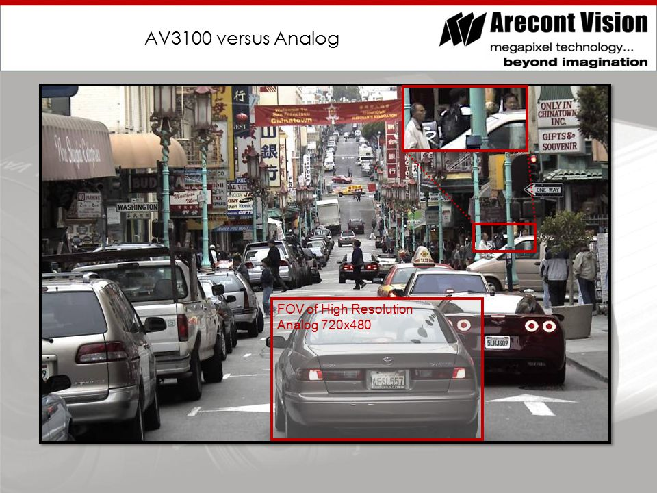 AV3100 versus Analog FOV of High Resolution Analog 720x480