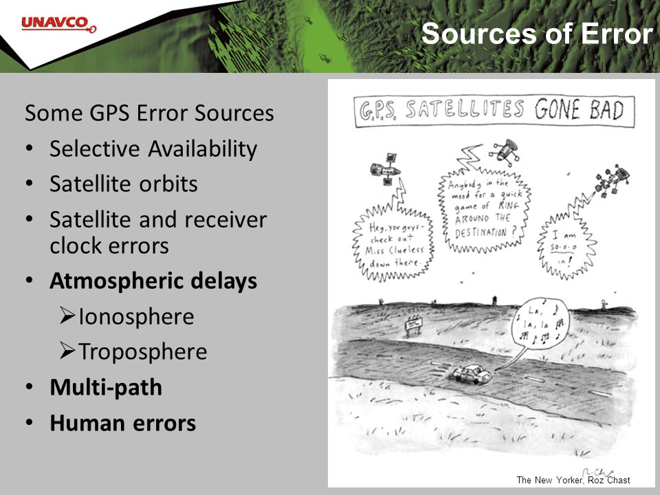 Sources of Error 14 Some GPS Error Sources Selective Availability Satellite orbits Satellite and receiver clock errors Atmospheric delays  Ionosphere  Troposphere Multi-path Human errors The New Yorker, Roz Chast