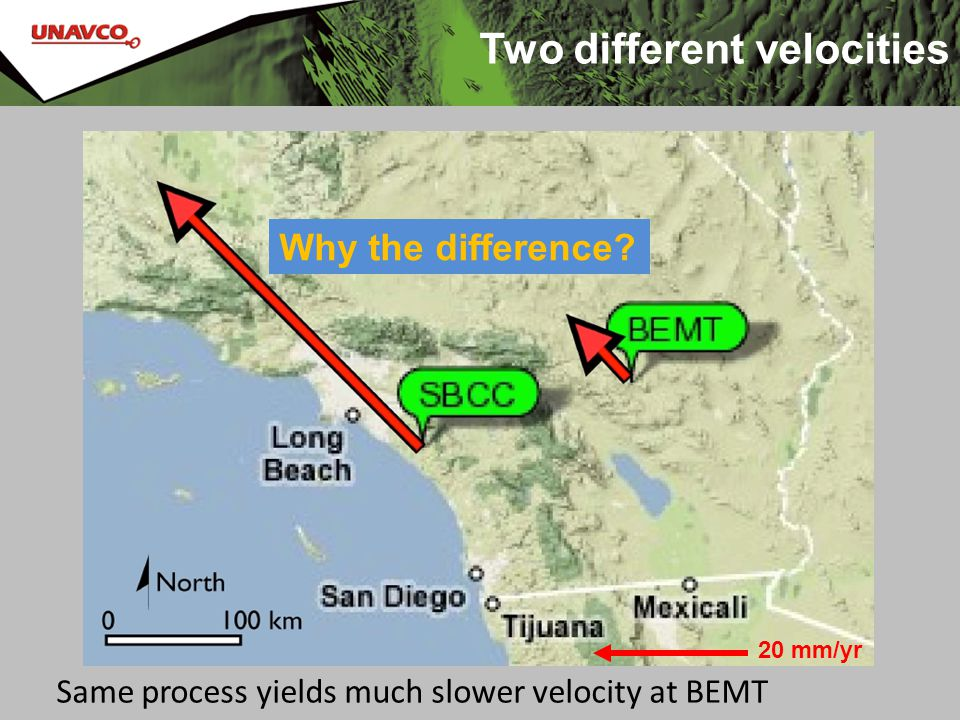 Two different velocities Same process yields much slower velocity at BEMT 20 mm/yr Why the difference?