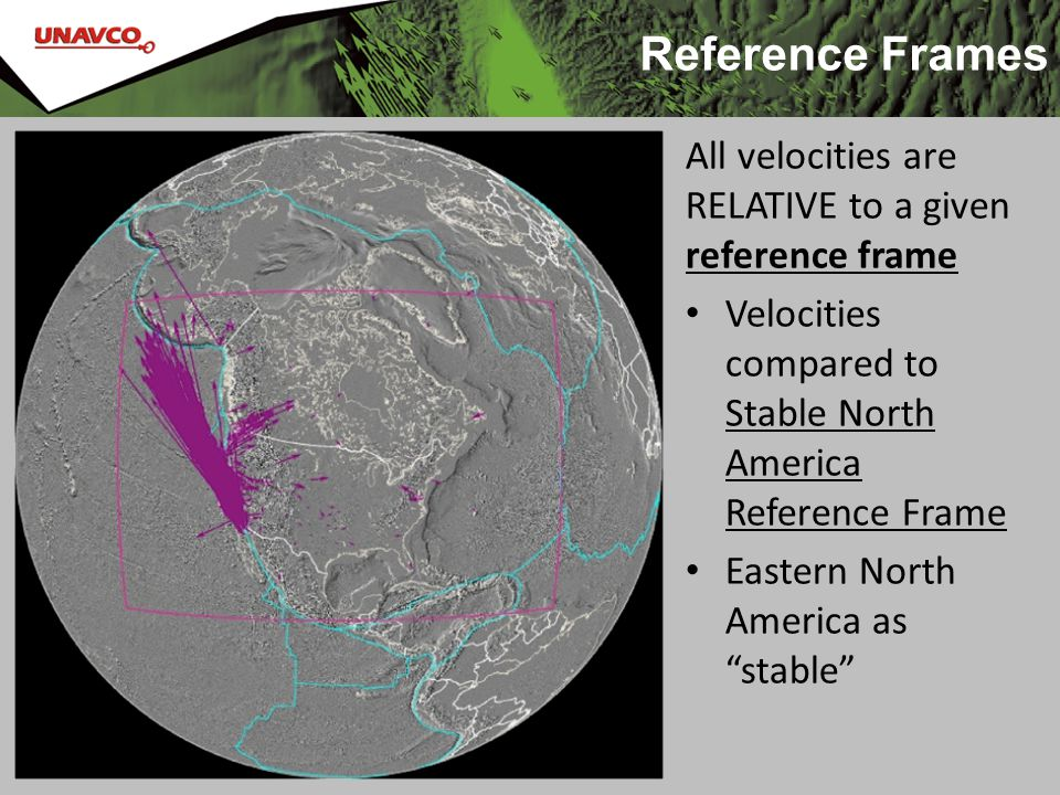 Reference Frames All velocities are RELATIVE to a given reference frame Velocities compared to Stable North America Reference Frame Eastern North Amer