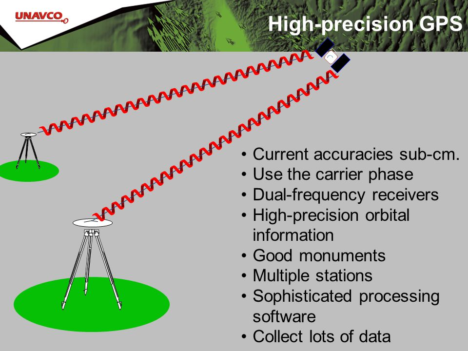 High-precision GPS Current accuracies sub-cm.