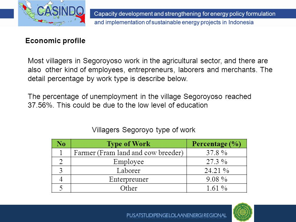 Economic profile Most villagers in Segoroyoso work in the agricultural sector, and there are also other kind of employees, entrepreneurs, laborers and merchants.