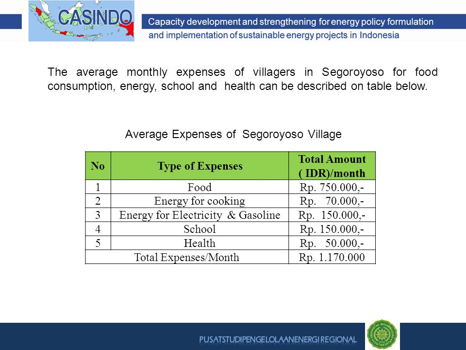 The average monthly expenses of villagers in Segoroyoso for food consumption, energy, school and health can be described on table below. NoType of Exp