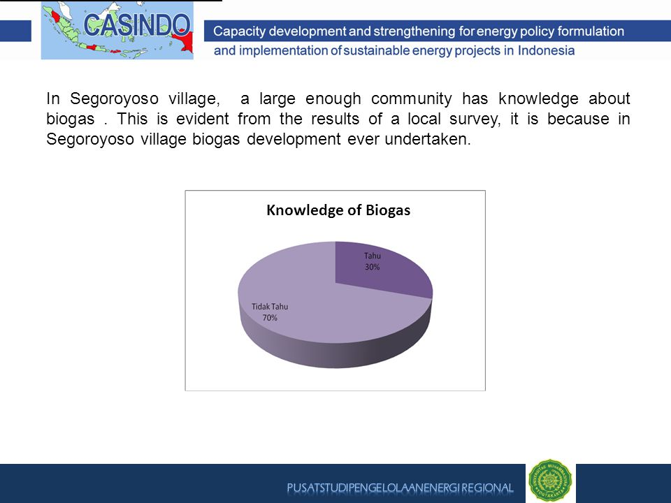 In Segoroyoso village, a large enough community has knowledge about biogas.