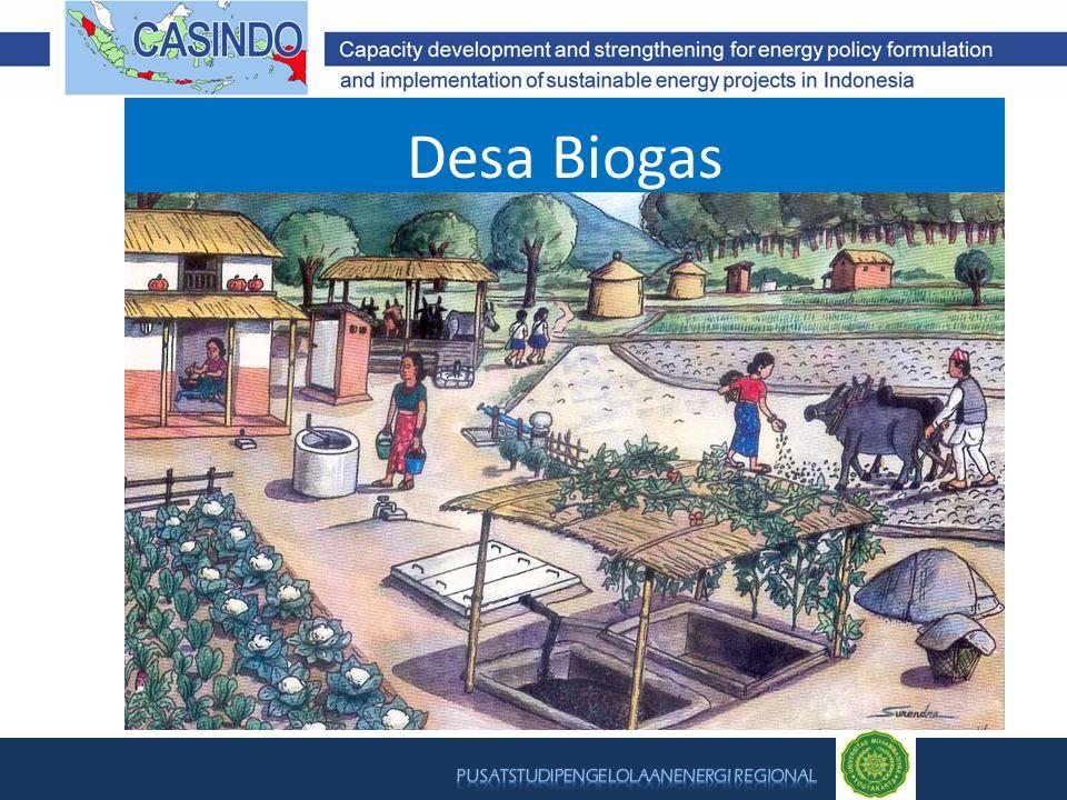 Desa Biogas