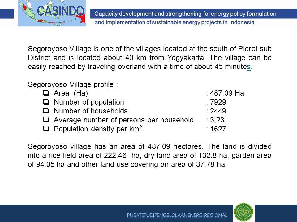 Land use Segoroyoso area 487.09 Ha.