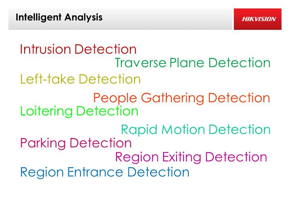 Intelligent Analysis Intrusion Detection Left-take Detection Rapid Motion Detection People Gathering Detection Traverse Plane Detection Loitering Detection Region Exiting Detection Parking Detection Region Entrance Detection