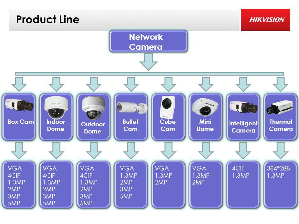 Product Line Network Camera Box CamIndoor Dome Outdoor Dome Bullet Cam Cube Cam Mini Dome VGA 4CIF 1.3MP 2MP 3MP 5MP VGA 4CIF 1.3MP 2MP 3MP 5MP VGA 4CIF 1.3MP 2MP 3MP 5MP VGA 1.3MP 2MP 3MP 5MP VGA 1.3MP 2MP VGA 1.3MP 2MP Intelligent Camera Thermal Camera 4CIF 1.3MP 384*288 1.3MP