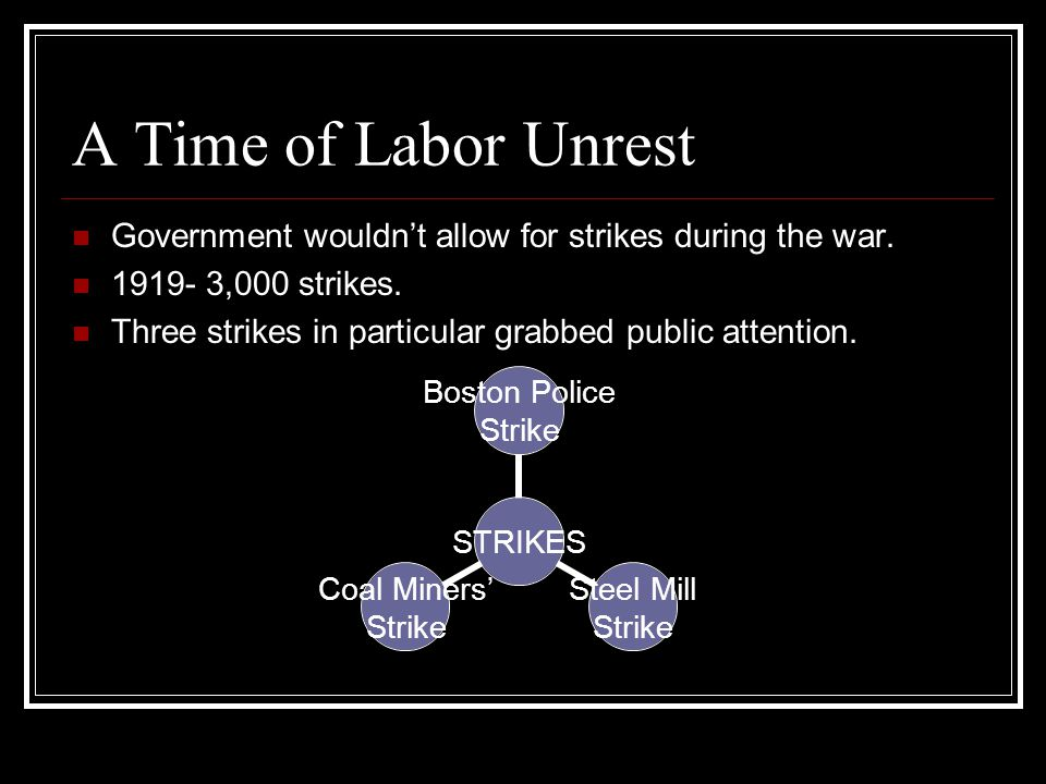 Labor Movement Loses Appeal Union membership dropped in the 20's.