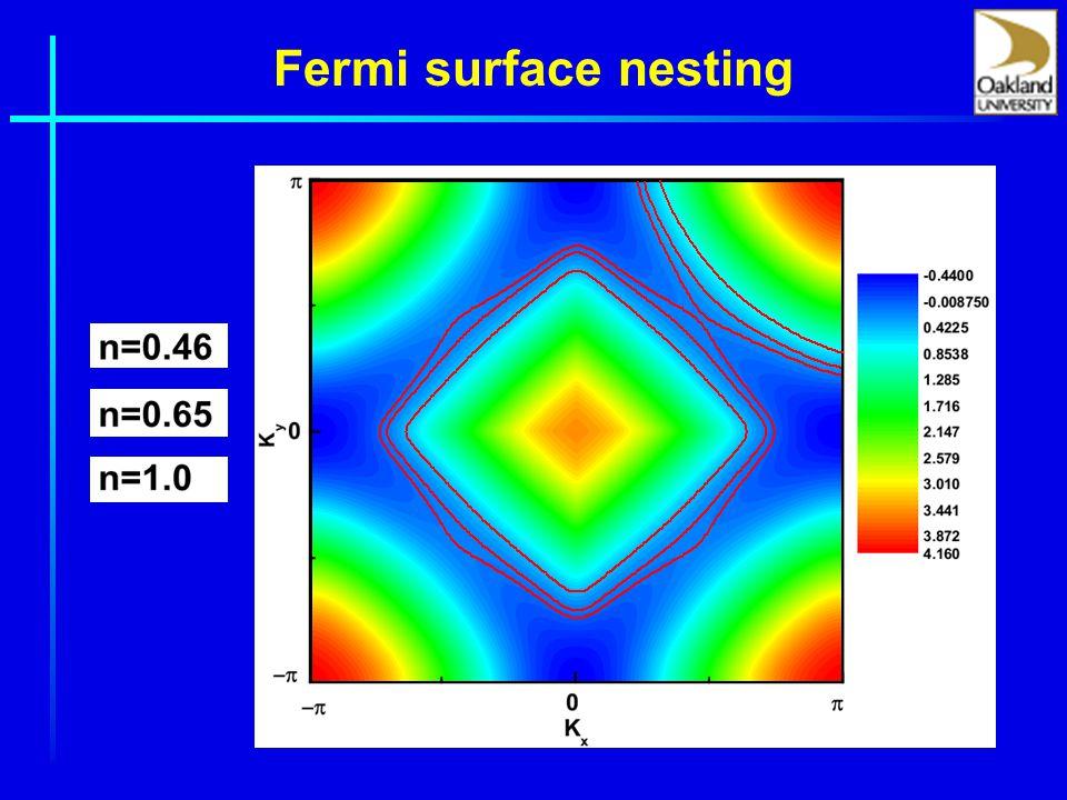 Fermi surface nesting