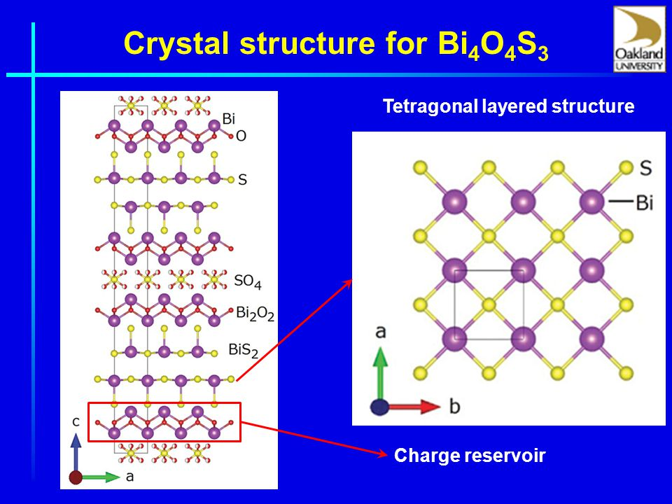 Crystal structure for Bi 4 O 4 S 3 Tetragonal layered structure Charge reservoir