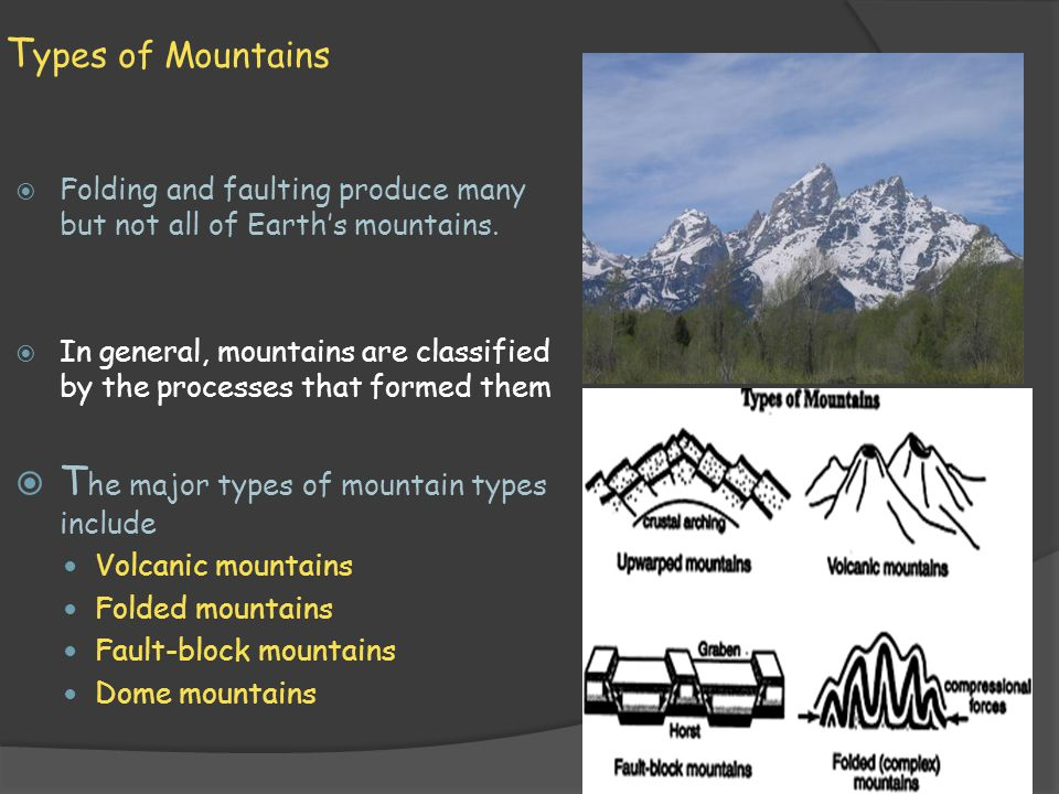 T ypes of Mountains  Folding and faulting produce many but not all of Earth's mountains.  In general, mountains are classified by the processes that