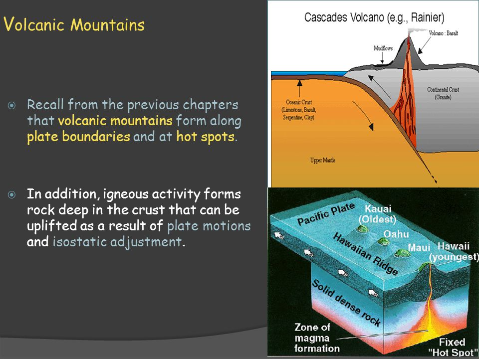 V olcanic Mountains  Recall from the previous chapters that volcanic mountains form along plate boundaries and at hot spots.  In addition, igneous a
