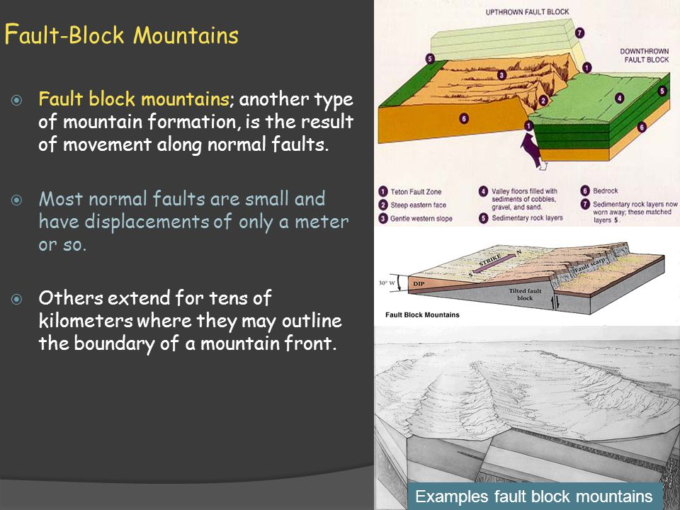 F ault-Block Mountains  Large scale normal faults are associated with fault-block mountains  Fault-block mountains form as large blocks of crust are uplifted and tilted along normal faults.