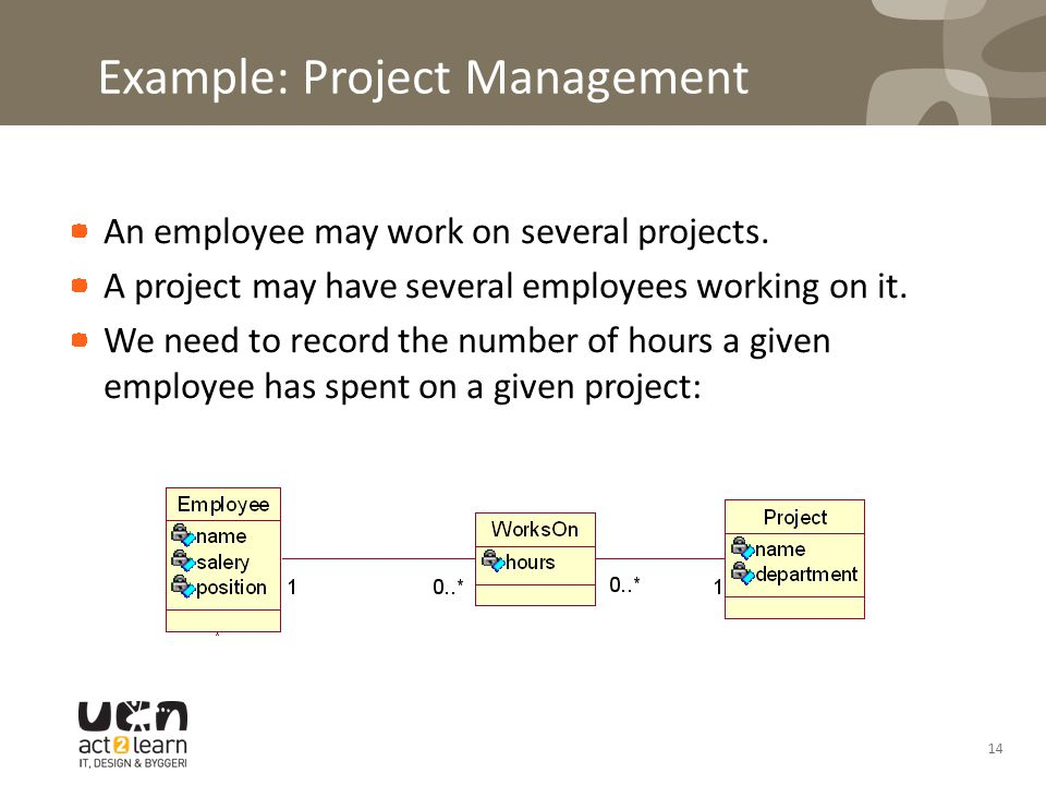 Example: Project Management An employee may work on several projects. A project may have several employees working on it. We need to record the number