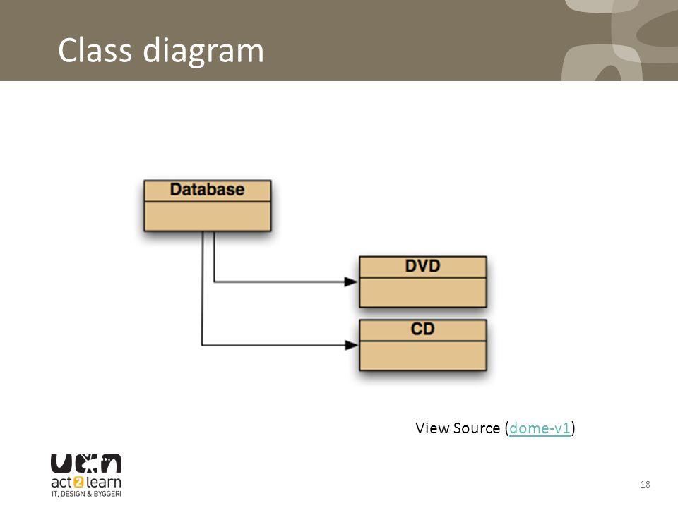 Class diagram View Source (dome-v1)dome-v1 18
