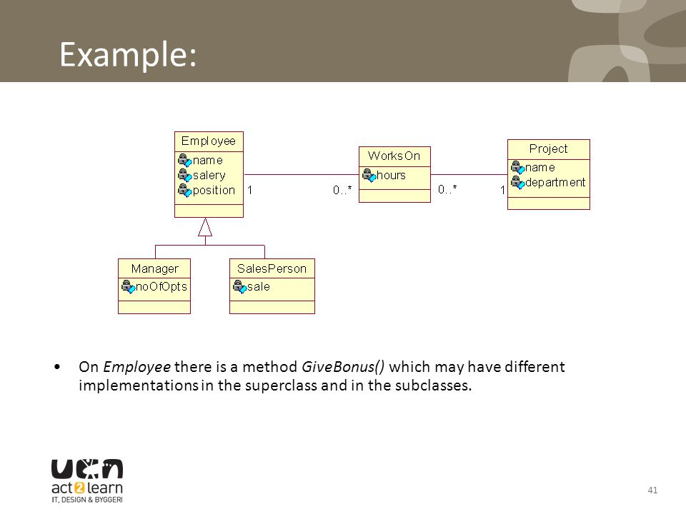 41 Example: On Employee there is a method GiveBonus() which may have different implementations in the superclass and in the subclasses.