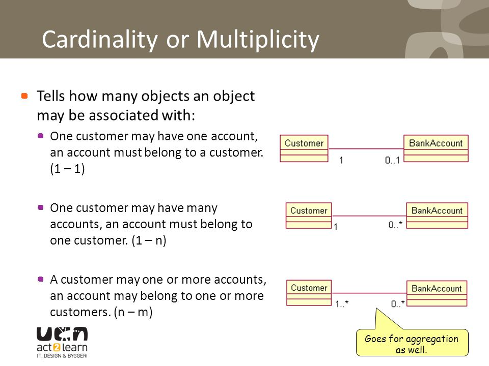 Cardinality or Multiplicity Tells how many objects an object may be associated with: One customer may have one account, an account must belong to a customer.