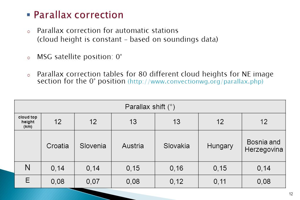 o Parallax correction for automatic stations (cloud height is constant – based on soundings data) o MSG satellite position: 0° o Parallax correction tables for 80 different cloud heights for NE image section for the 0° position (http://www.convectionwg.org/parallax.php) Parallax shift (°) cloud top height (km) 12 13 12 CroatiaSloveniaAustriaSlovakiaHungary Bosnia and Herzegovina N 0,14 0,150,160,150,14 E 0,080,070,080,120,110,08 12