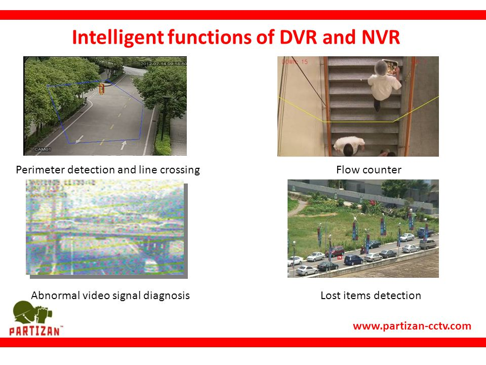 www.partizan-cctv.com Intelligent functions of DVR and NVR Perimeter detection and line crossing Lost items detection Flow counter Abnormal video sign