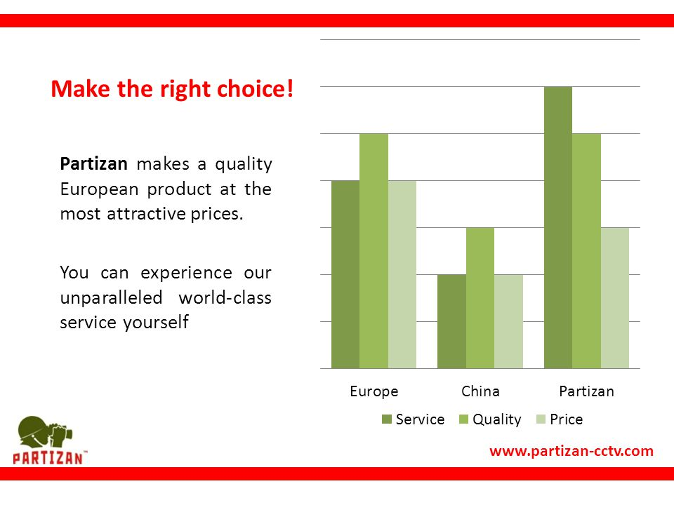 www.partizan-cctv.com Make the right choice! Partizan makes a quality European product at the most attractive prices. You can experience our unparalle